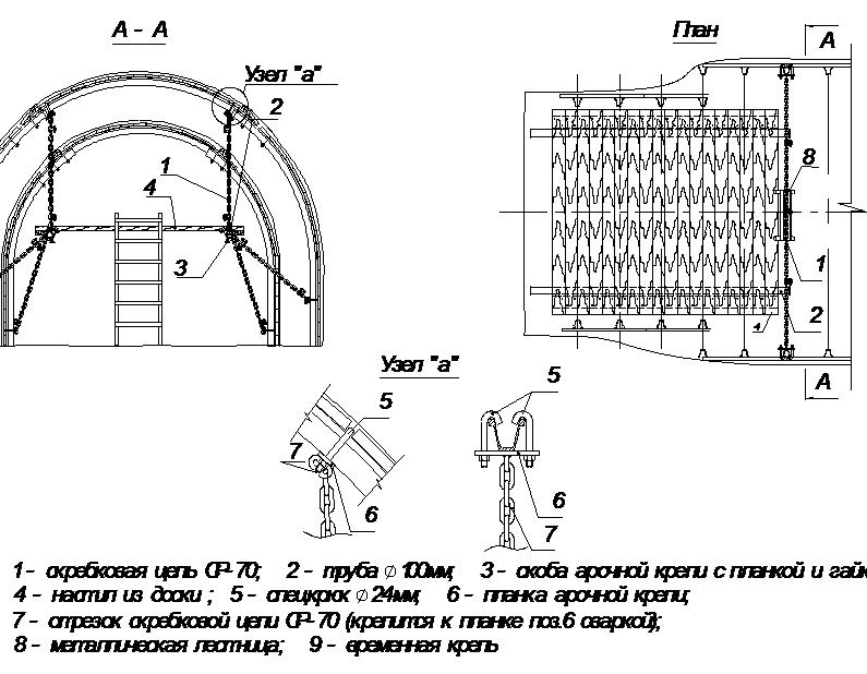 подвеска монорельса при помощи цепи СР 70