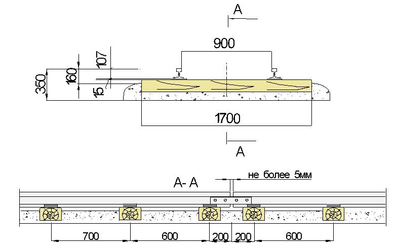 стандарты рельсового пути 900 мм