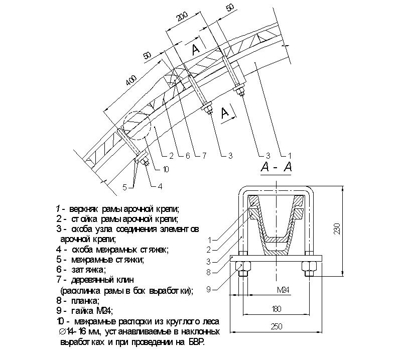 Конструкция замкового соединения элементов арочной крепи прямыми планками и скобами