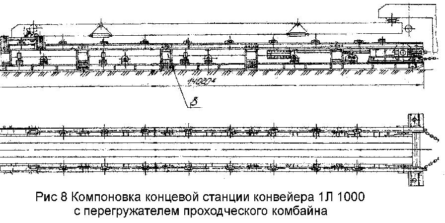 компоновка осевой станции 1л 1000
