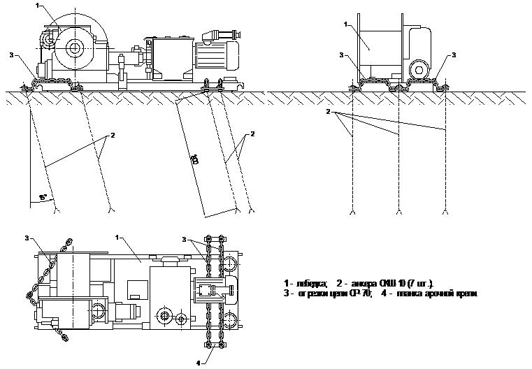 лебедка 3ЛП анкерами СКШ -10